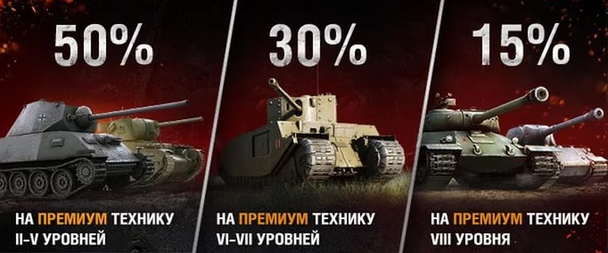 Скидки на технику в world of tanks