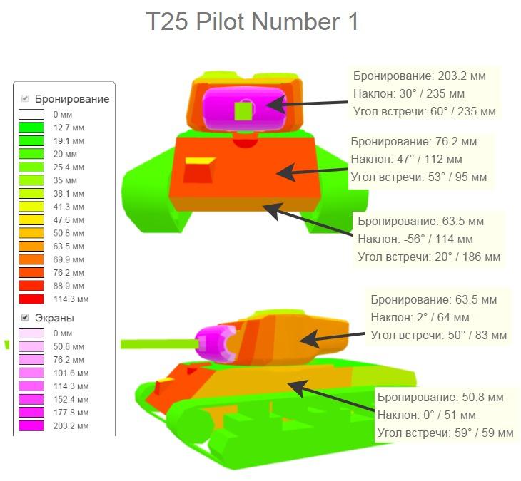 Бронирование T25 PILOT NUMBER 1