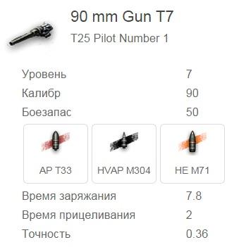 Вооружение T25 PILOT NUMBER 1