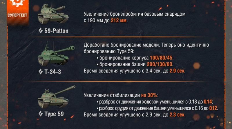 Type 59, 59-Patton и T-34-3 на супертесте
