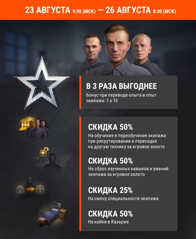 Акция выходного дня «Победа на Курской дуге» с 23 по 26 августа в World of Tanks